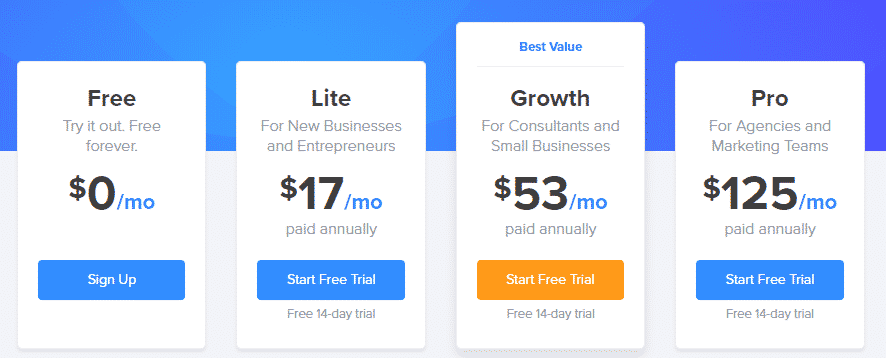 interact quizzes and pricing