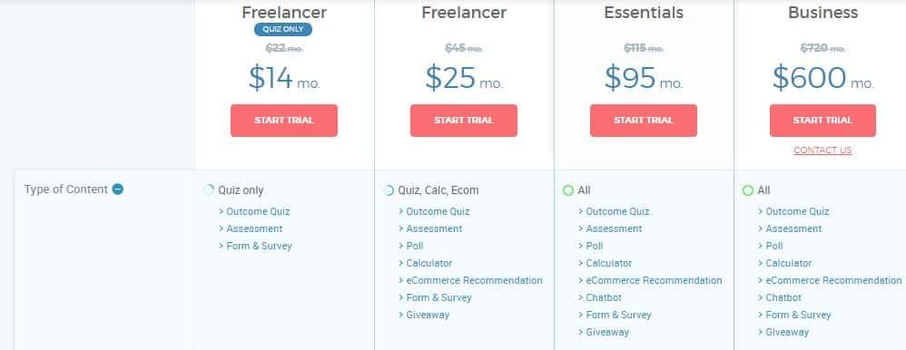interactive content pricing - outgrow